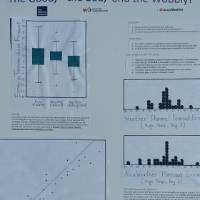 2020 Michigan Statistics Poster Competition